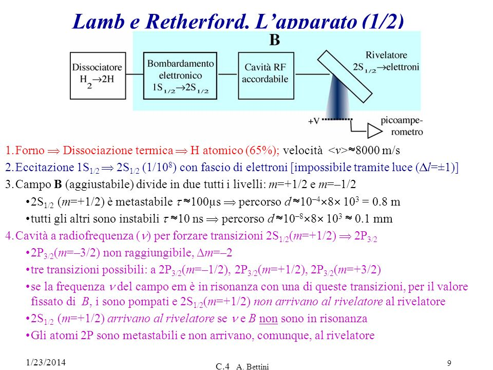 Lamb e Retherford. L'apparato (1/2)