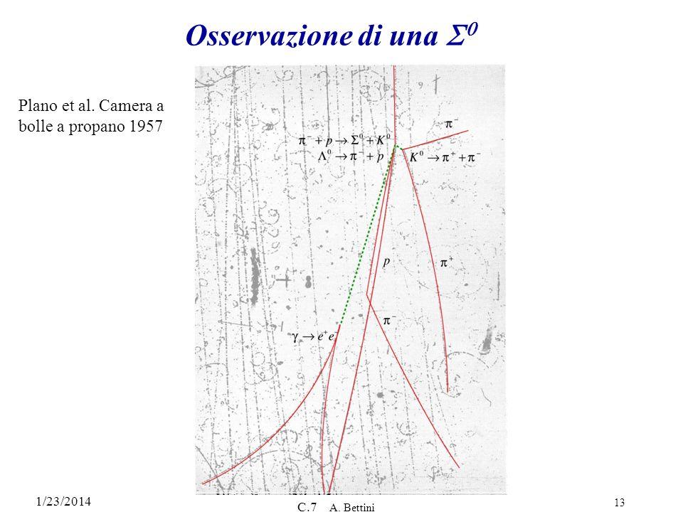 Osservazione di una S0 Plano et al. Camera a bolle a propano 1957