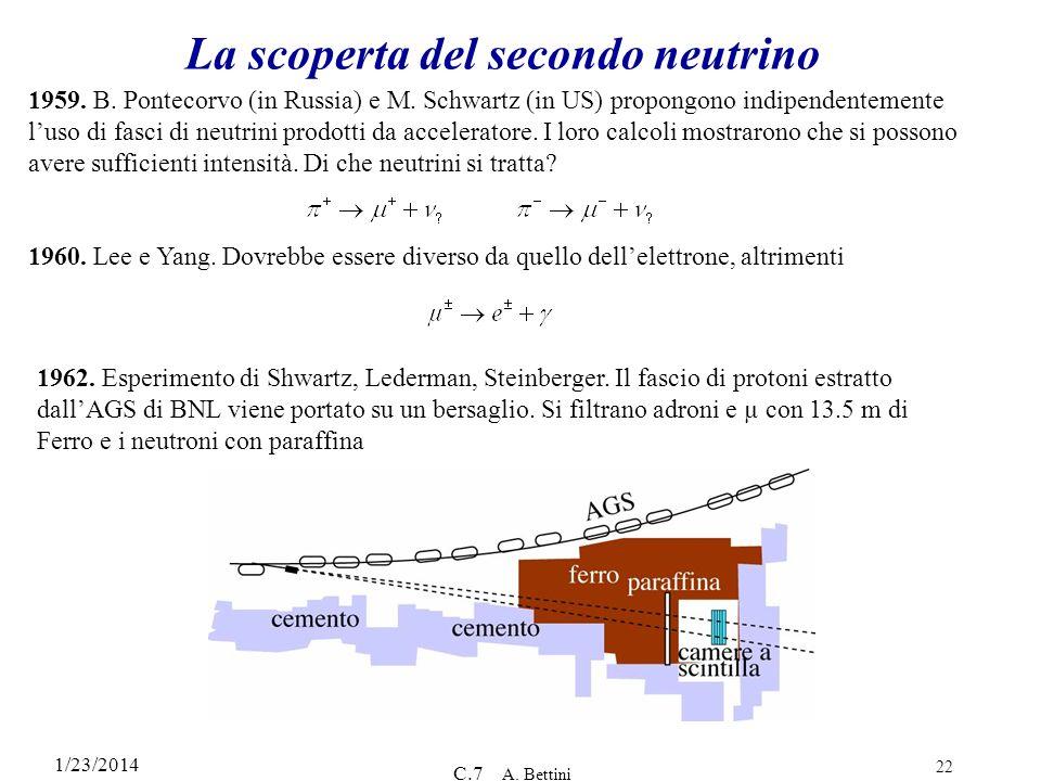 La scoperta del secondo neutrino