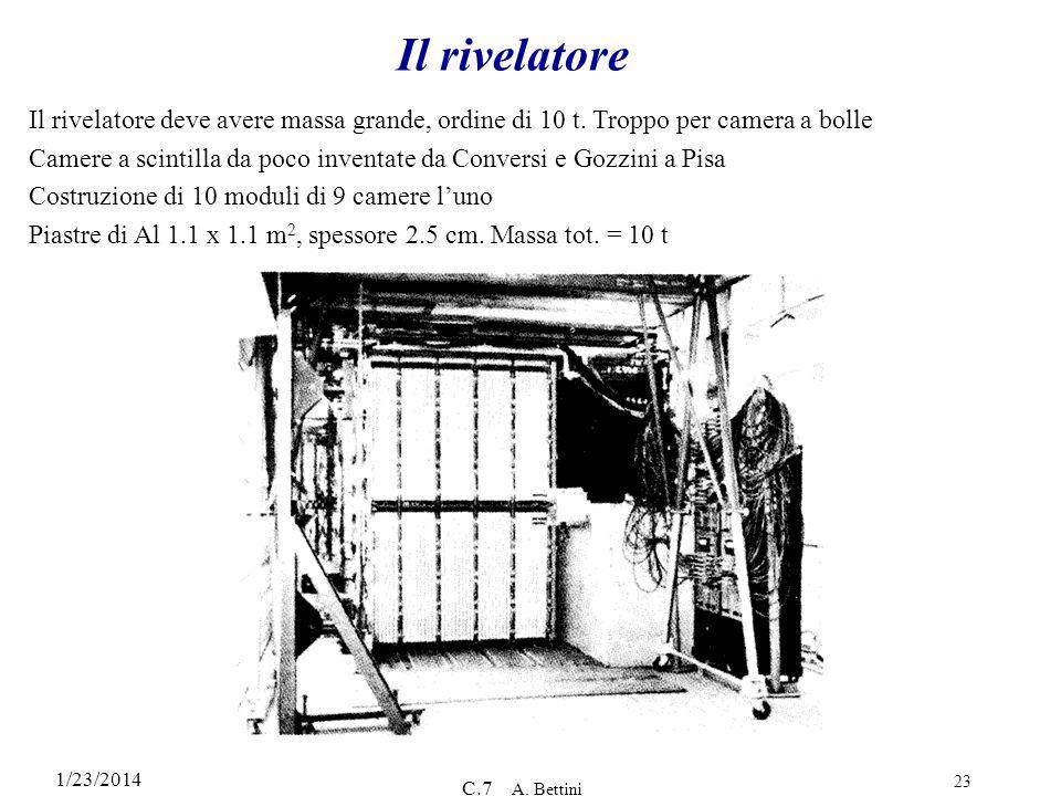 Il rivelatore Il rivelatore deve avere massa grande, ordine di 10 t. Troppo per camera a bolle.