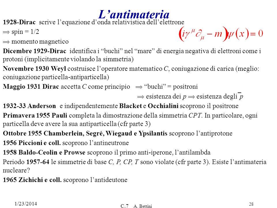 L'antimateria 1928-Dirac scrive l'equazione d'onda relativistica dell'elettrone.  spin = 1/2.  momento magnetico.