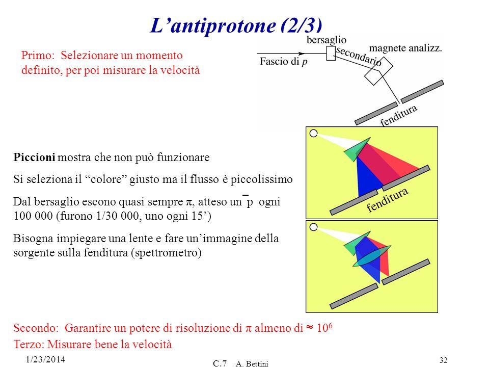 L'antiprotone (2/3) Primo: Selezionare un momento definito, per poi misurare la velocità. Piccioni mostra che non può funzionare.