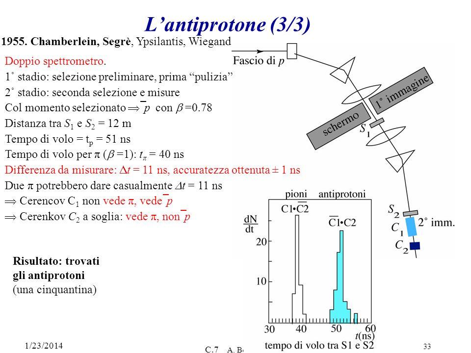 L'antiprotone (3/3) 1955. Chamberlein, Segrè, Ypsilantis, Wiegand