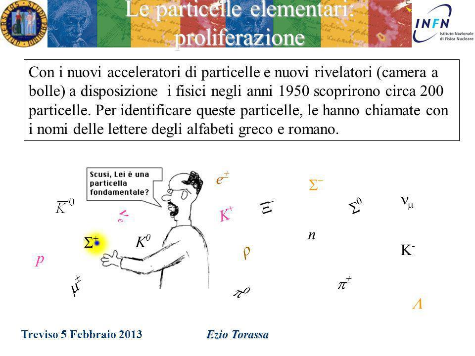 Le particelle elementari: proliferazione