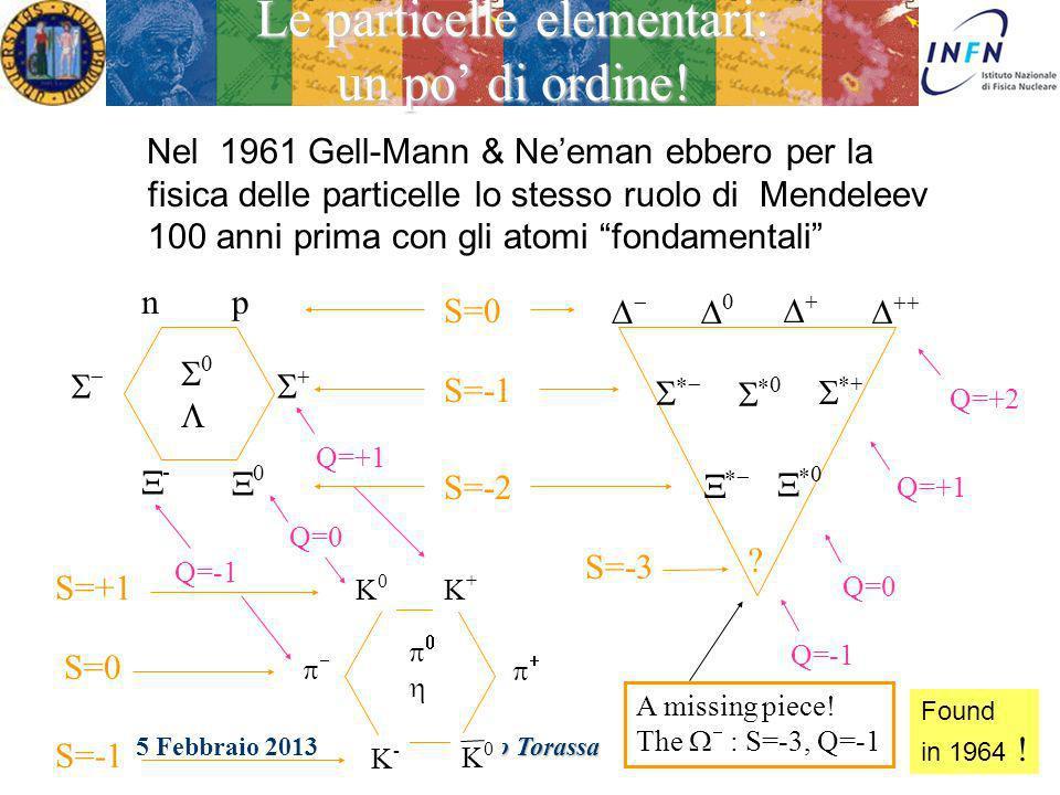 Le particelle elementari: un po' di ordine!