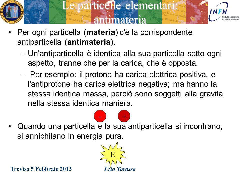Le particelle elementari: antimateria