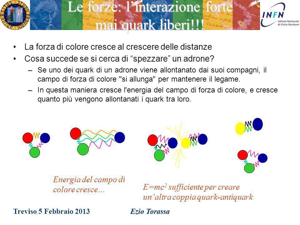 Le forze: l'interazione forte mai quark liberi!!!
