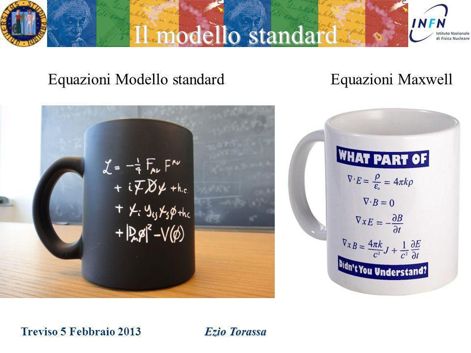 Il modello standard Equazioni Modello standard Equazioni Maxwell