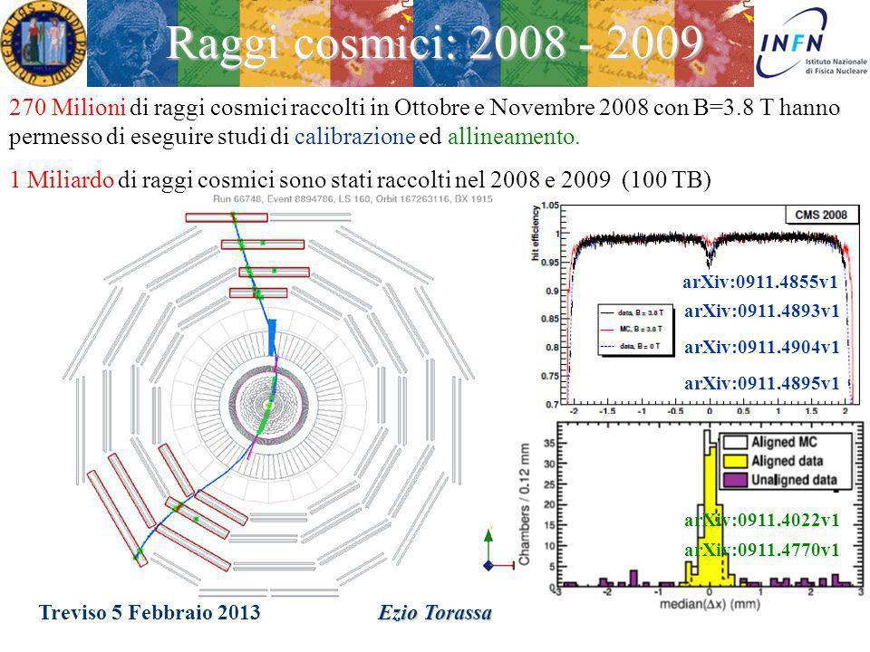 Raggi cosmici: 2008 - 2009