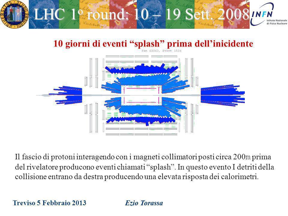 LHC 1o round: 10 – 19 Sett. 2008 10 giorni di eventi splash prima dell'inicidente.