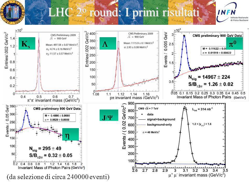 LHC 2o round: I primi risultati