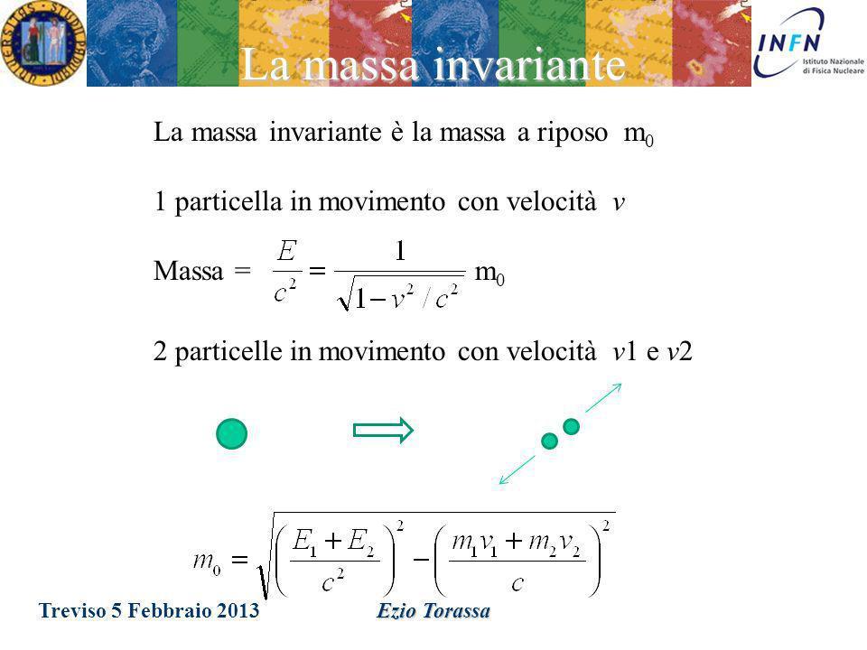 La massa invariante La massa invariante è la massa a riposo m0