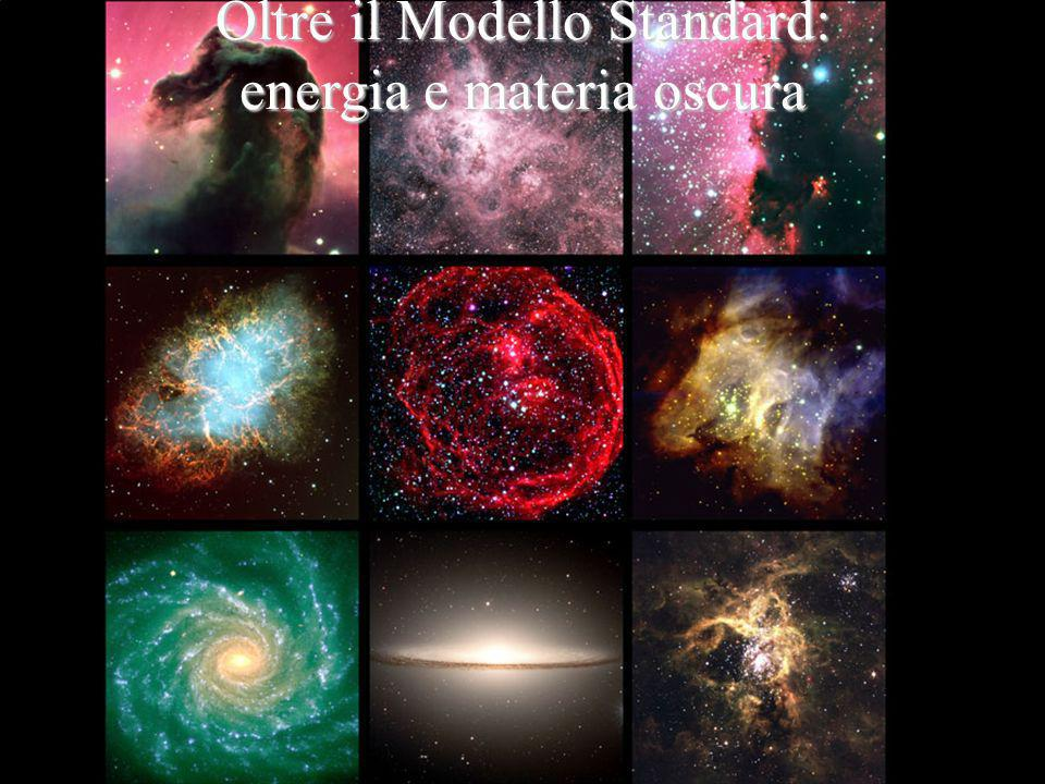 Oltre il Modello Standard: energia e materia oscura