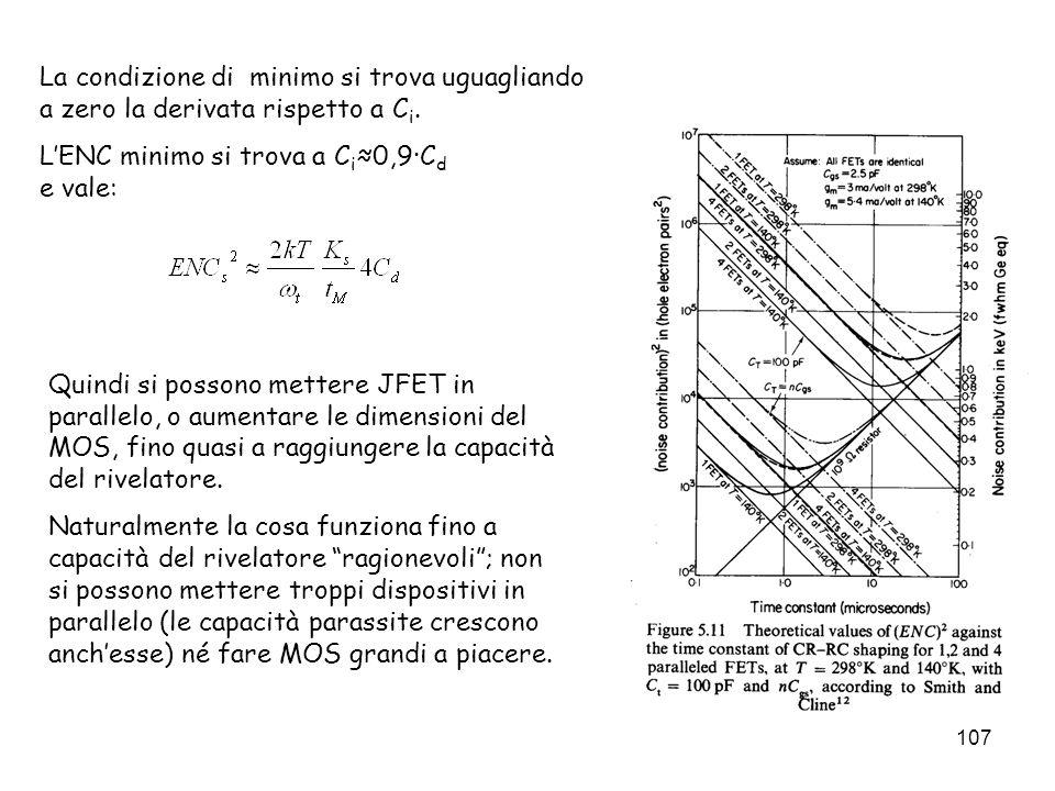 La condizione di minimo si trova uguagliando a zero la derivata rispetto a Ci.