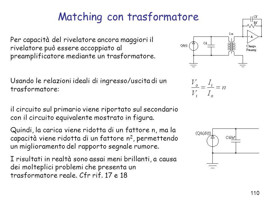 Matching con trasformatore