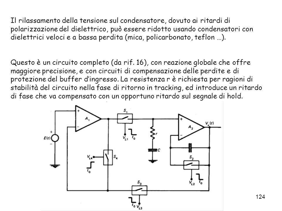 Il rilassamento della tensione sul condensatore, dovuto ai ritardi di polarizzazione del dielettrico, può essere ridotto usando condensatori con dielettrici veloci e a bassa perdita (mica, policarbonato, teflon …).