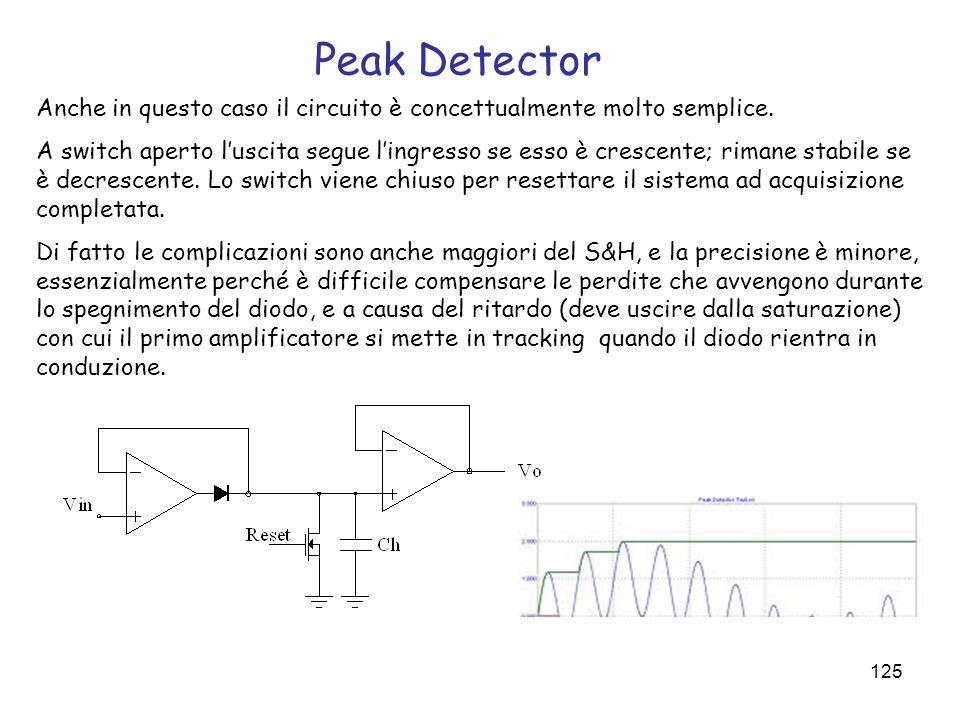 Peak Detector Anche in questo caso il circuito è concettualmente molto semplice.