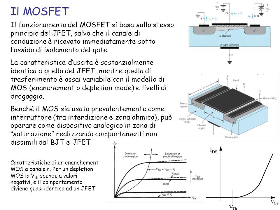 Il MOSFET