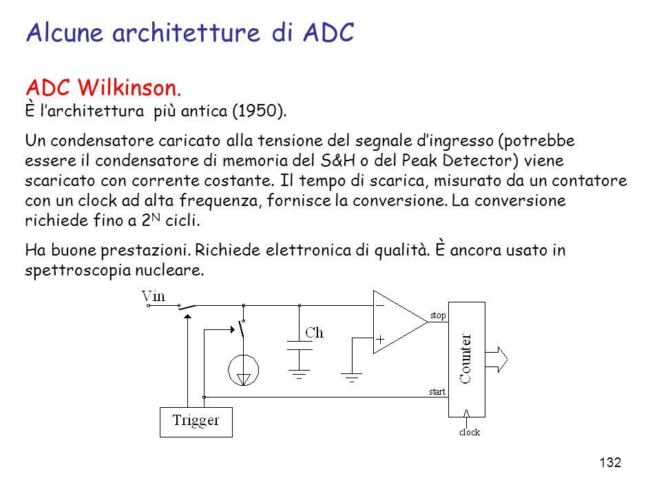 Alcune architetture di ADC