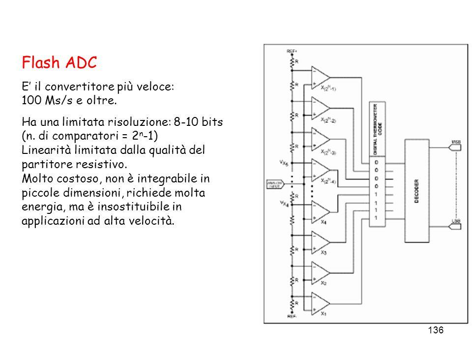 Flash ADC E' il convertitore più veloce: 100 Ms/s e oltre.