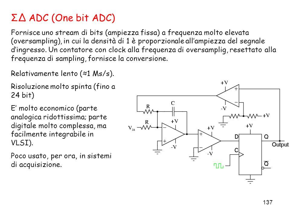 ΣΔ ADC (One bit ADC)