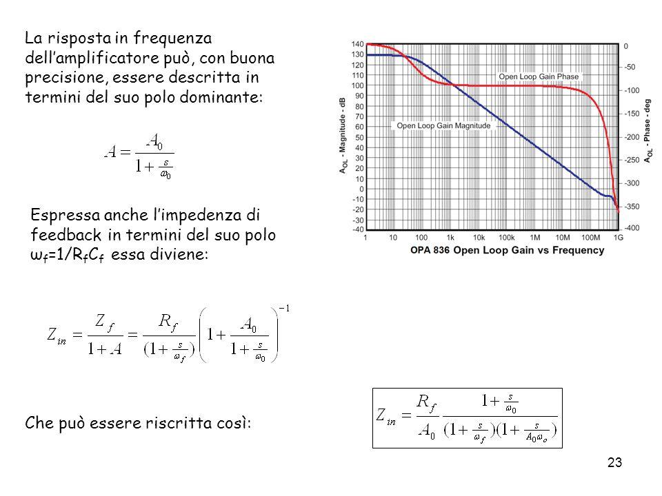 La risposta in frequenza dell'amplificatore può, con buona precisione, essere descritta in termini del suo polo dominante: