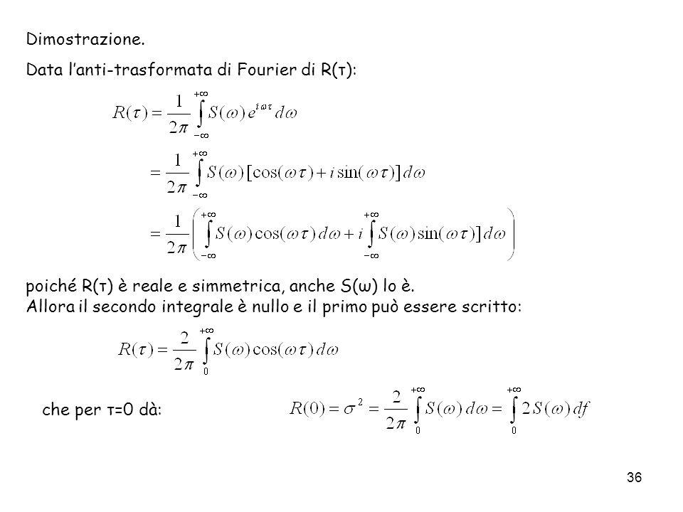 Data l'anti-trasformata di Fourier di R(τ):