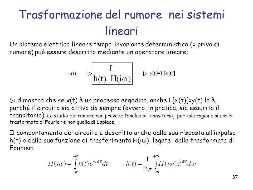 Trasformazione del rumore nei sistemi lineari