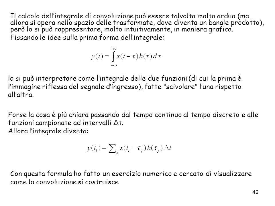 Il calcolo dell'integrale di convoluzione può essere talvolta molto arduo (ma allora si opera nello spazio delle trasformate, dove diventa un banale prodotto), però lo si può rappresentare, molto intuitivamente, in maniera grafica.