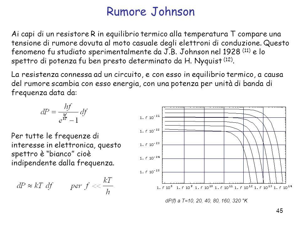 Rumore Johnson