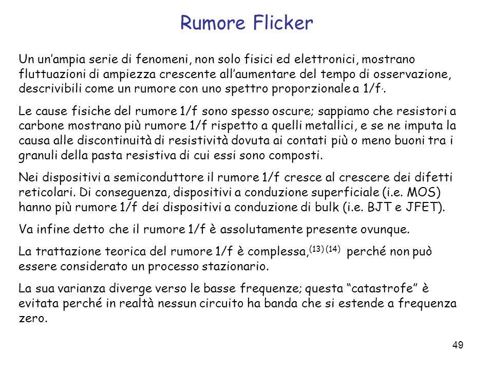 Rumore Flicker