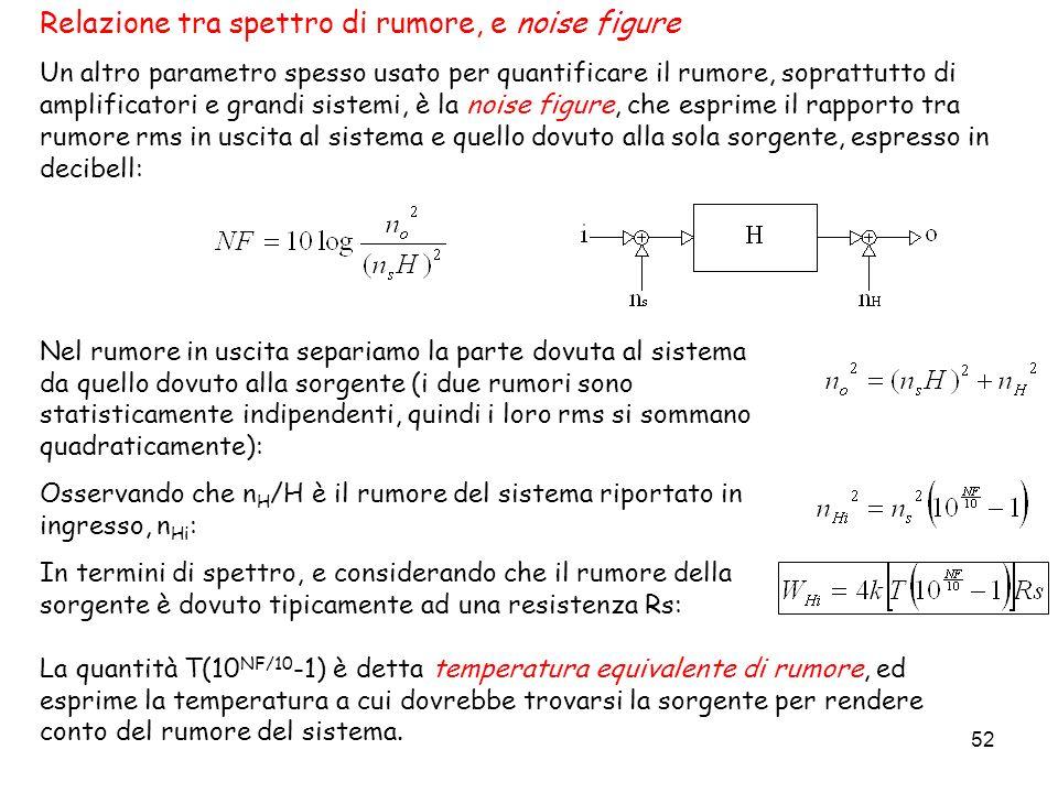 Relazione tra spettro di rumore, e noise figure