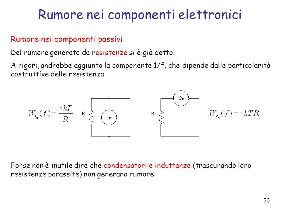 Rumore nei componenti elettronici