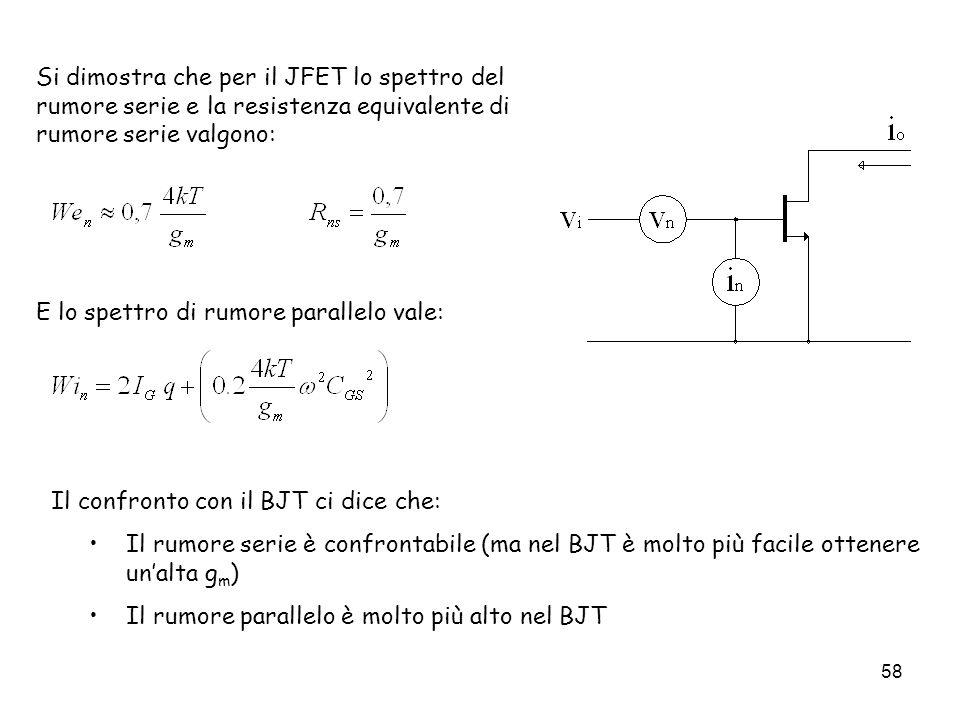 Si dimostra che per il JFET lo spettro del rumore serie e la resistenza equivalente di rumore serie valgono: