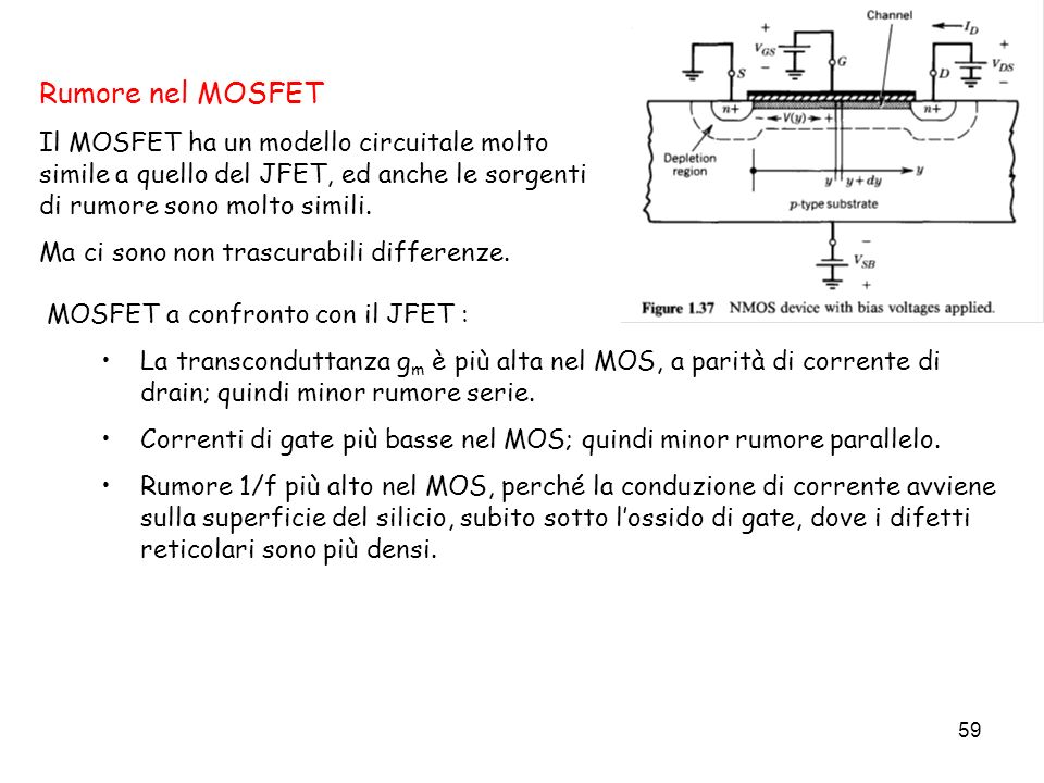 Rumore nel MOSFET Il MOSFET ha un modello circuitale molto simile a quello del JFET, ed anche le sorgenti di rumore sono molto simili.