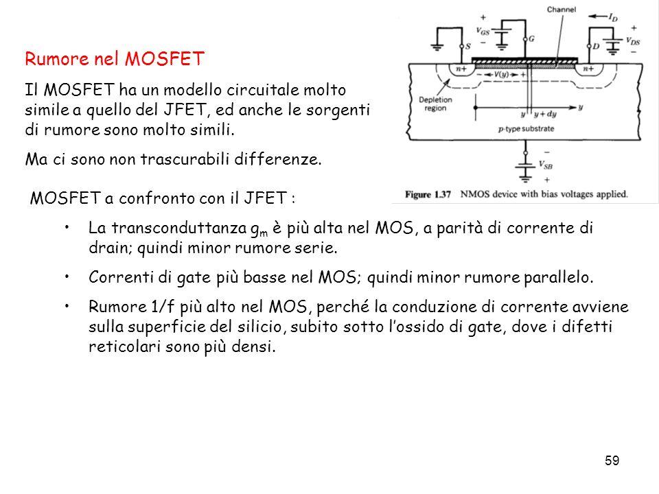 Rumore nel MOSFETIl MOSFET ha un modello circuitale molto simile a quello del JFET, ed anche le sorgenti di rumore sono molto simili.