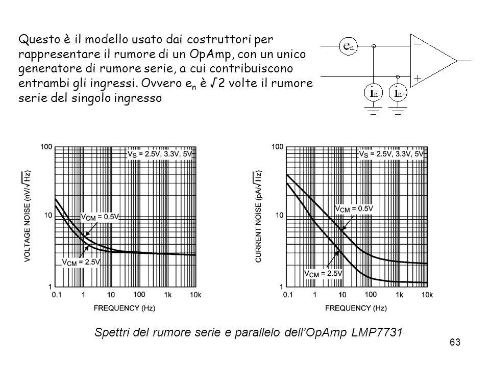 Spettri del rumore serie e parallelo dell'OpAmp LMP7731