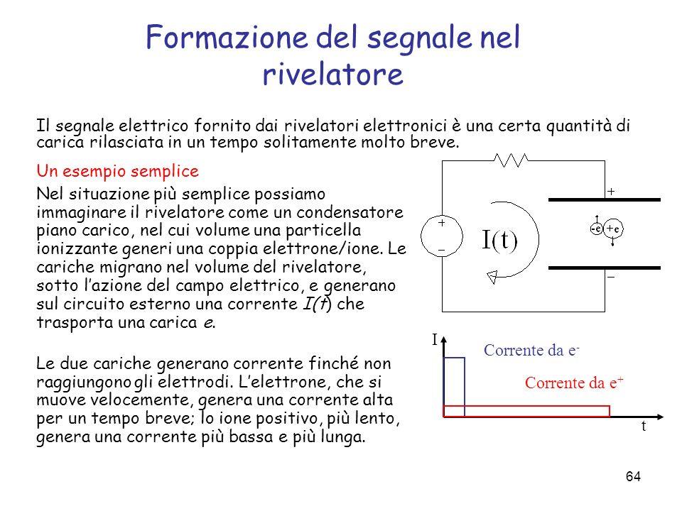 Formazione del segnale nel rivelatore