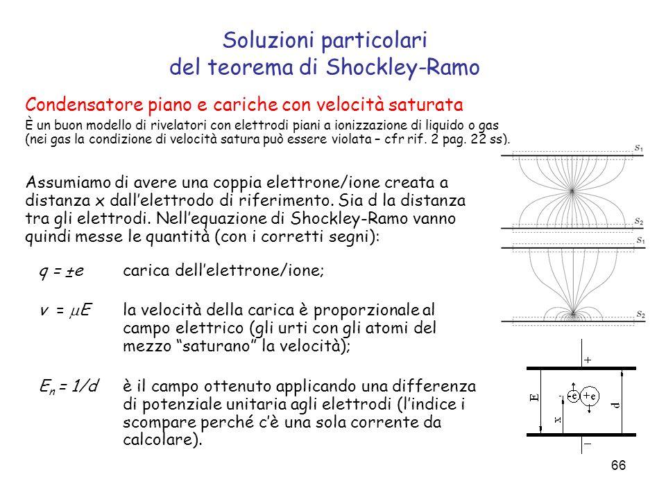 Soluzioni particolari del teorema di Shockley-Ramo