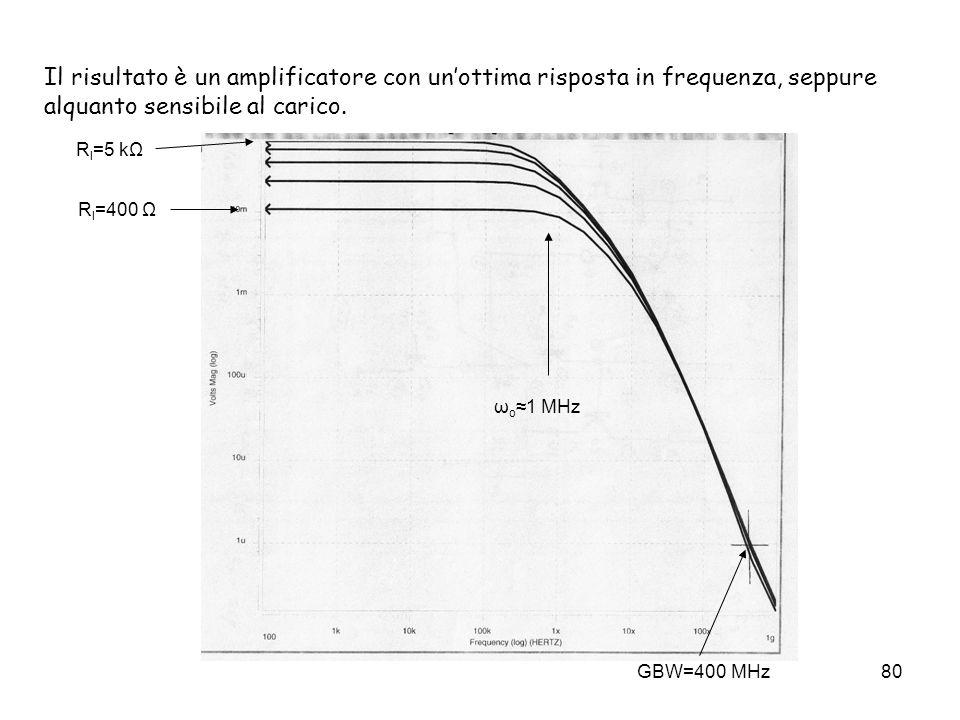 Il risultato è un amplificatore con un'ottima risposta in frequenza, seppure alquanto sensibile al carico.