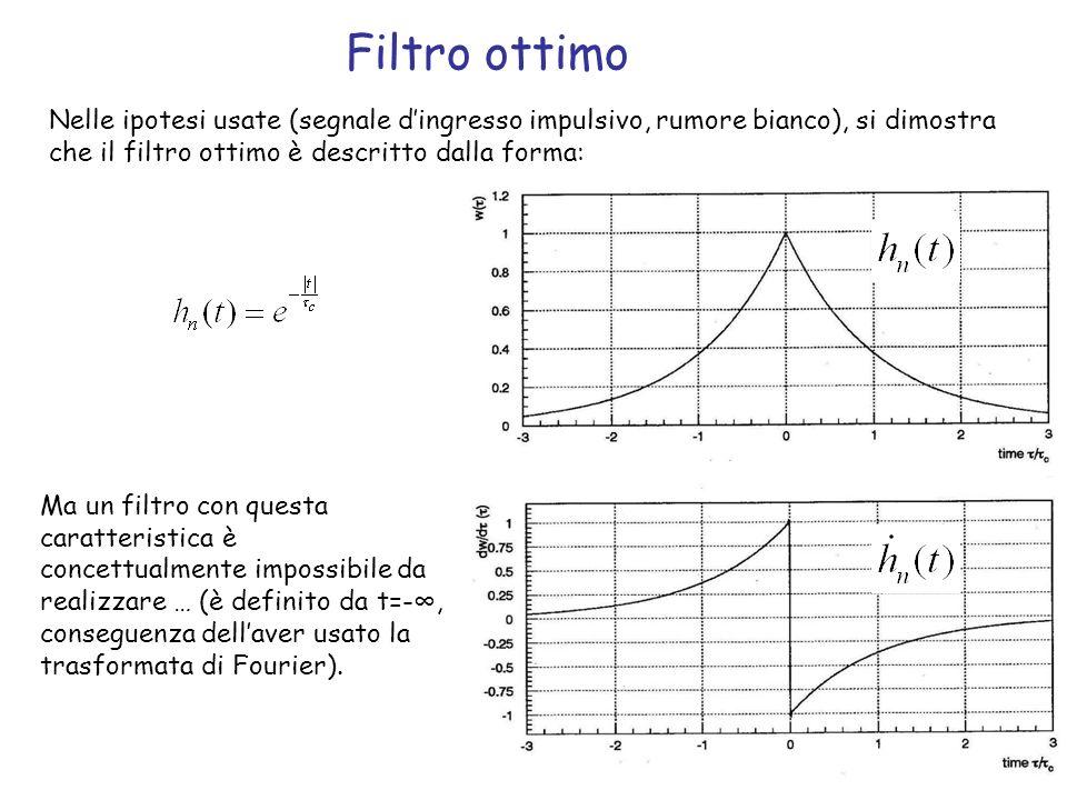 Filtro ottimoNelle ipotesi usate (segnale d'ingresso impulsivo, rumore bianco), si dimostra che il filtro ottimo è descritto dalla forma: