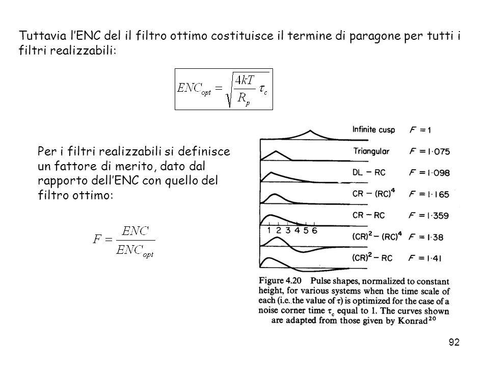 Tuttavia l'ENC del il filtro ottimo costituisce il termine di paragone per tutti i filtri realizzabili: