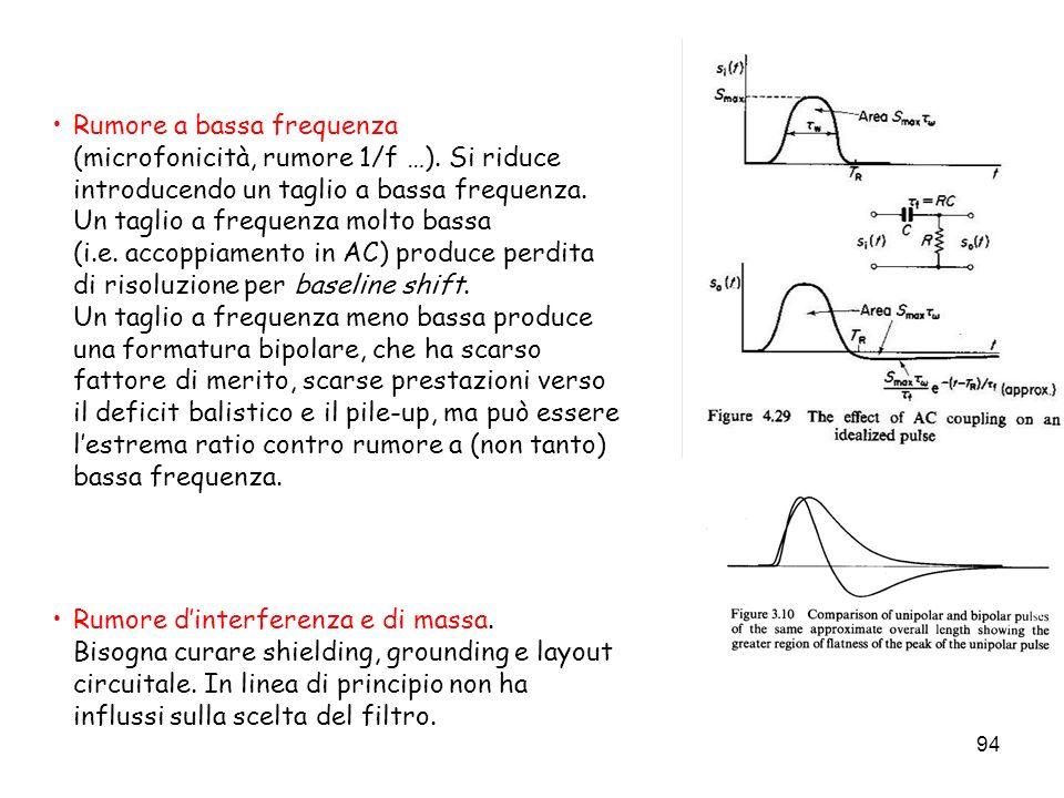 Rumore a bassa frequenza (microfonicità, rumore 1/f …)