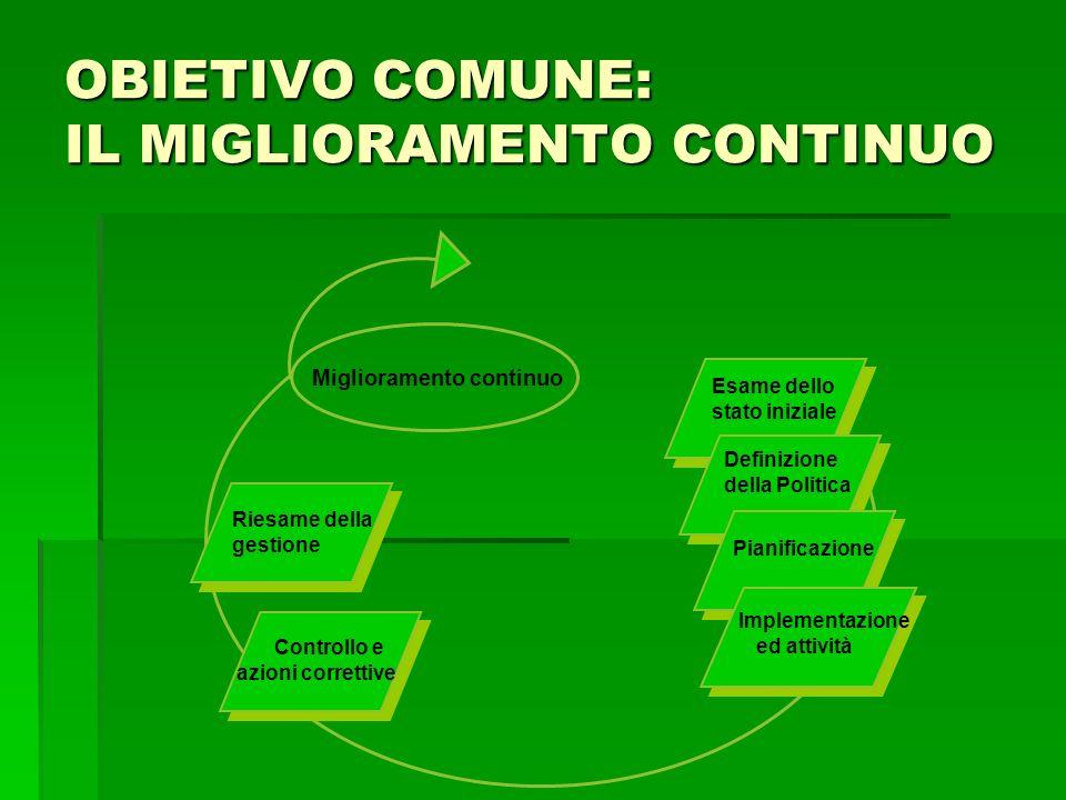 OBIETIVO COMUNE: IL MIGLIORAMENTO CONTINUO