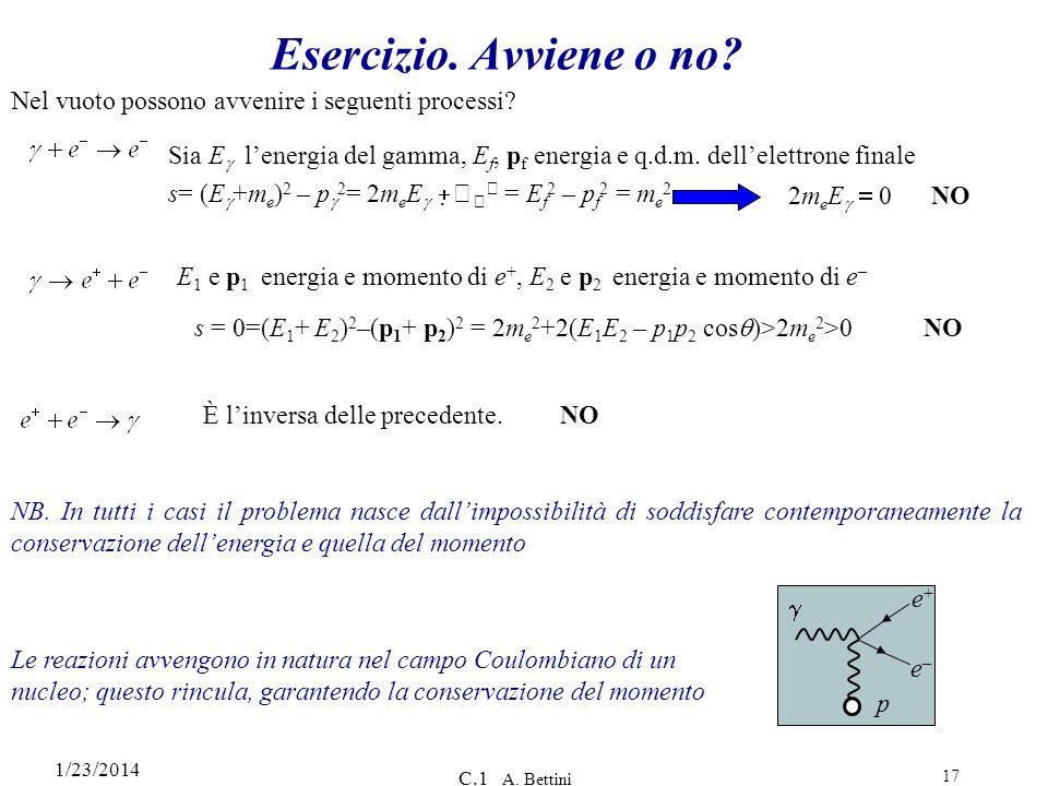 Esercizio. Avviene o no Nel vuoto possono avvenire i seguenti processi Sia Eg l'energia del gamma, Ef, pf energia e q.d.m. dell'elettrone finale.