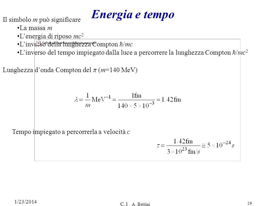 Energia e tempo Il simbolo m può significare La massa m
