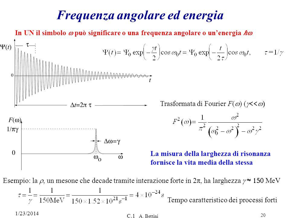 Frequenza angolare ed energia