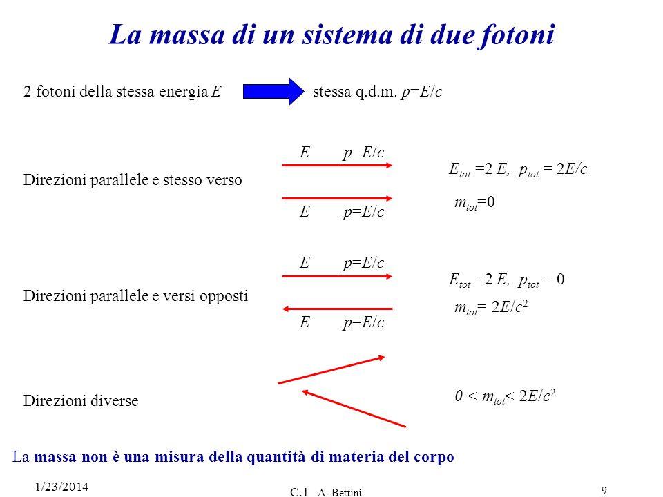 La massa di un sistema di due fotoni