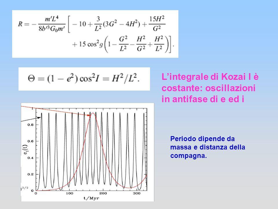 L'integrale di Kozai l è costante: oscillazioni in antifase di e ed i