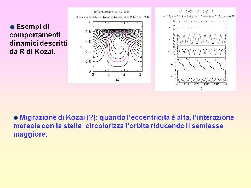 Esempi di comportamenti dinamici descritti da R di Kozai.